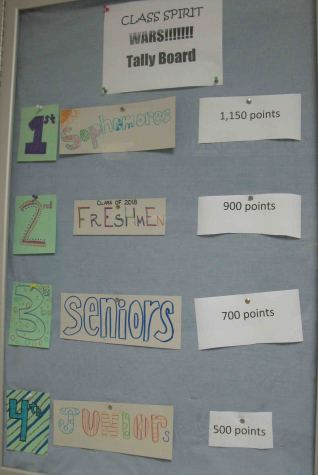Tally board in hallway shows up to date scores of each class. Points can be earned throughout the year.