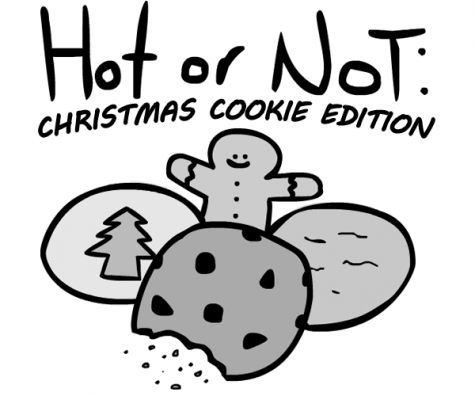 Hot or Not: Even More Insignificant Holidays