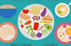The Positives and Negatives of a Plant-Based Diet